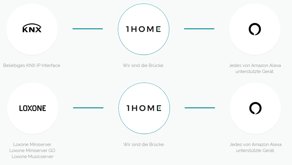 1home_howto